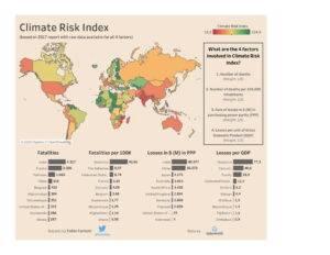 Mappa mondiale dell'indice di rischio da cambiamenti climatici (Il Sole 24 ore, da Data.world)